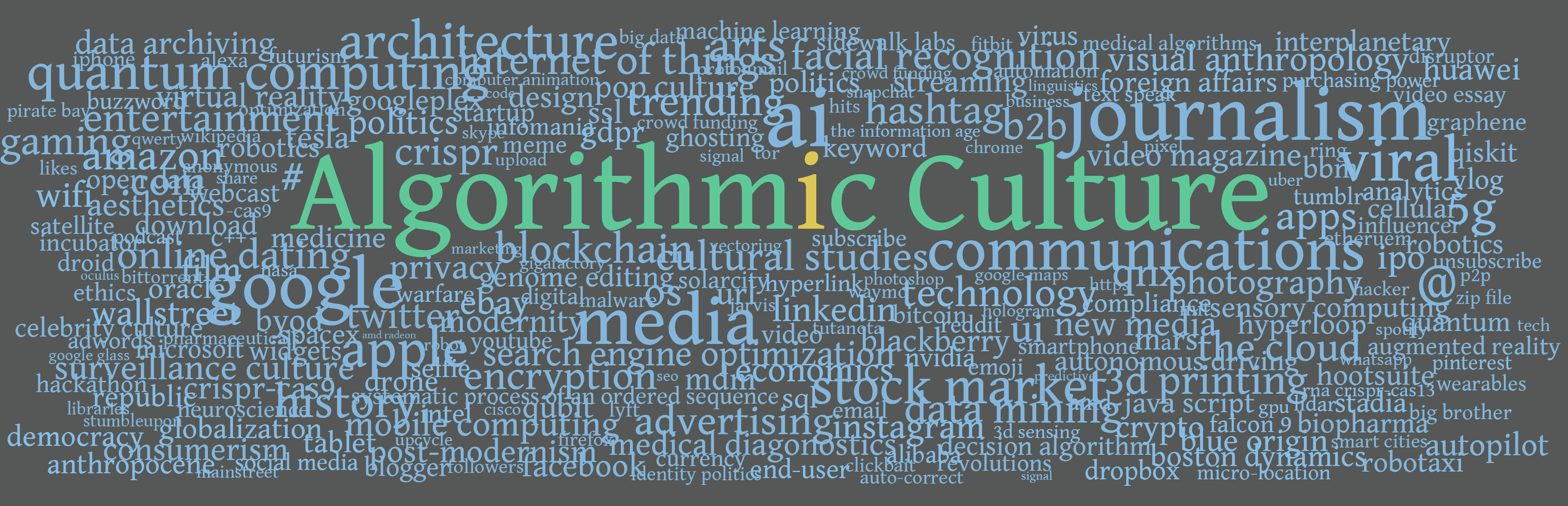 Algorithmic Culture Magazine